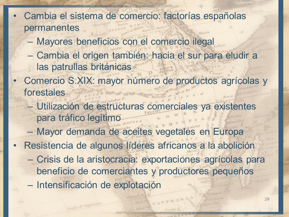 Cambia el sistema de comercio: factorías españolas permanentes –Mayores beneficios con el comercio ilegal –Cambia el origen también: hacia el sur para