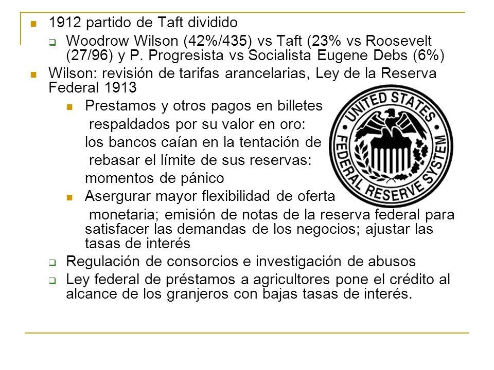 1912 partido de Taft dividido Woodrow Wilson (42%/435) vs Taft (23% vs Roosevelt (27/96) y P. Progresista vs Socialista Eugene Debs (6%) Wilson: revis