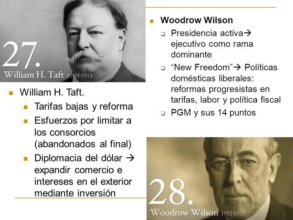 Woodrow Wilson Presidencia activa ejecutivo como rama dominante New Freedom Políticas domésticas liberales: reformas progresistas en tarifas, labor y