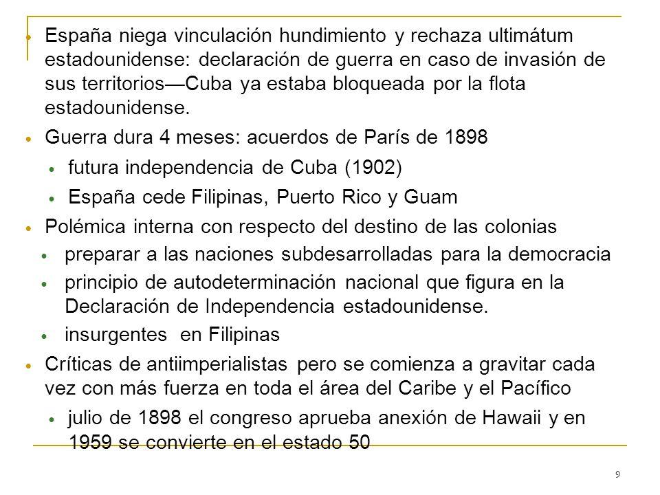 9 España niega vinculación hundimiento y rechaza ultimátum estadounidense: declaración de guerra en caso de invasión de sus territoriosCuba ya estaba