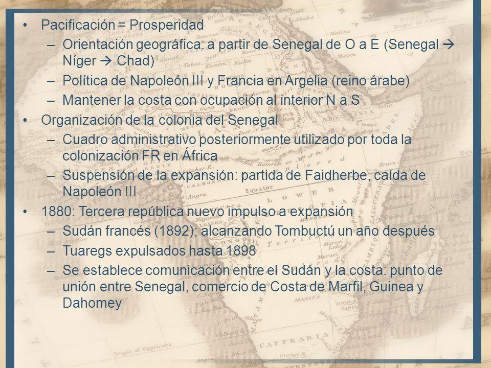 1895: fundación de Gobierno General de África Occidental Francesa en Dakarautoridad civil –Senegal, Sudán, Guinea y Costa de Marfil –Dahomey (1899) Alto Volta (1919) Mauritania (1920) –Delimitación acordada con los británicos –Para 1922 8 territorios con la colonia del Níger África ecuatorial: misión de Sta.