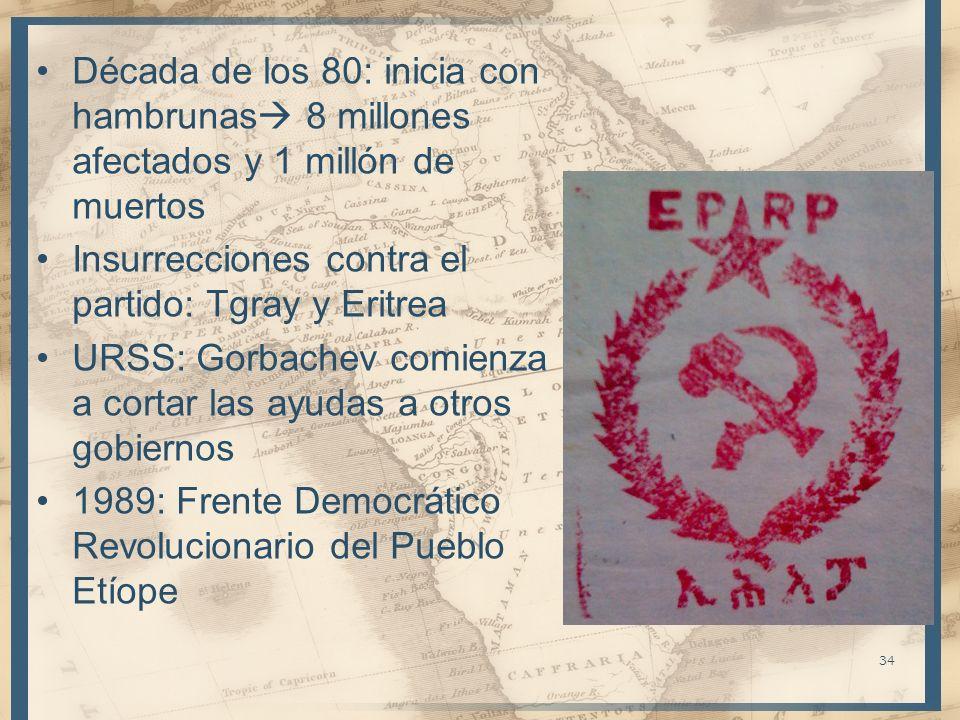 Década de los 80: inicia con hambrunas 8 millones afectados y 1 millón de muertos Insurrecciones contra el partido: Tgray y Eritrea URSS: Gorbachev co