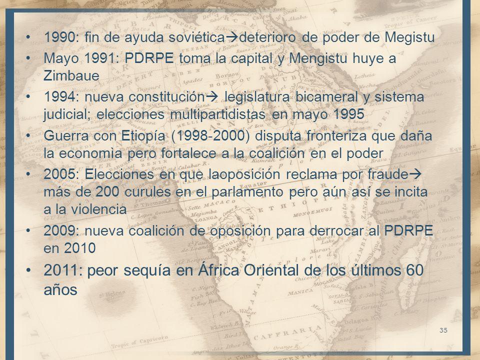 1990: fin de ayuda soviética deterioro de poder de Megistu Mayo 1991: PDRPE toma la capital y Mengistu huye a Zimbaue 1994: nueva constitución legisla