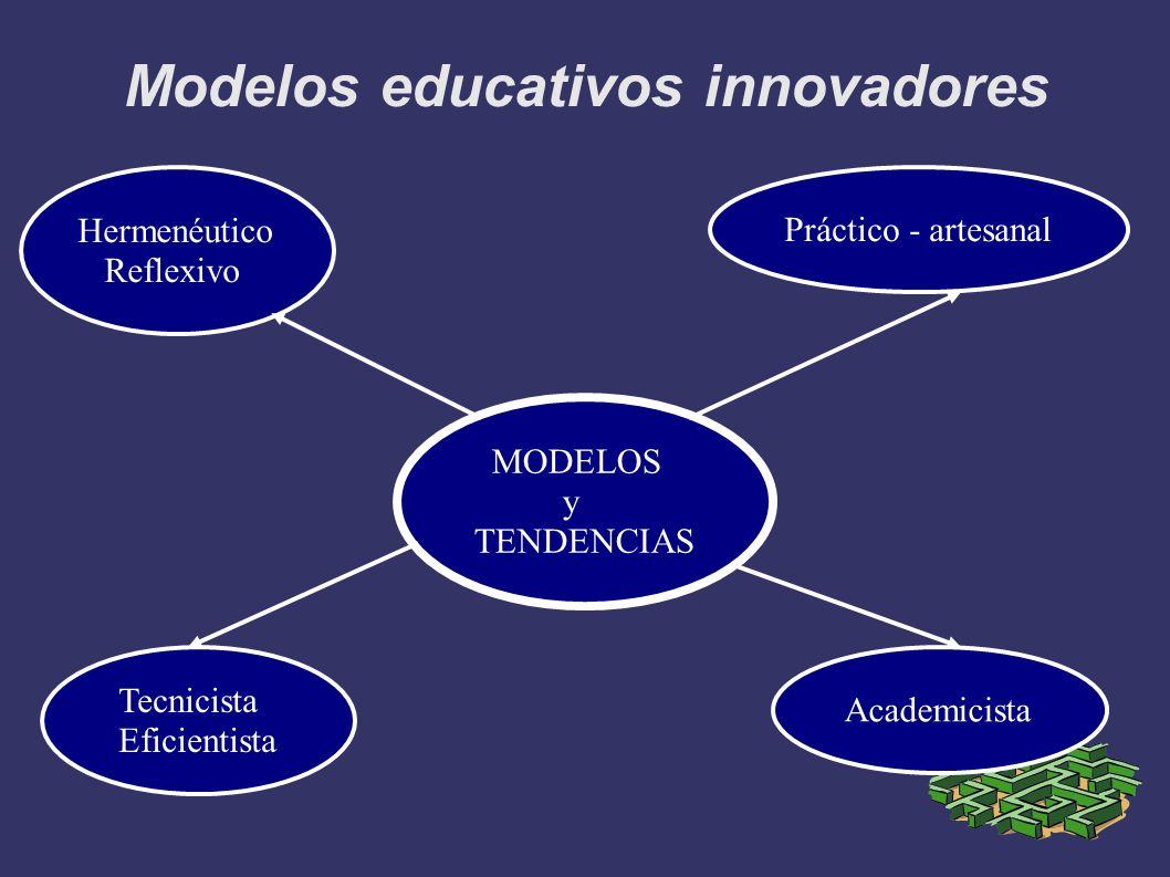 Modelos educativos innovadores MODELOS y TENDENCIAS Práctico - artesanal Hermenéutico Reflexivo Academicista Tecnicista Eficientista
