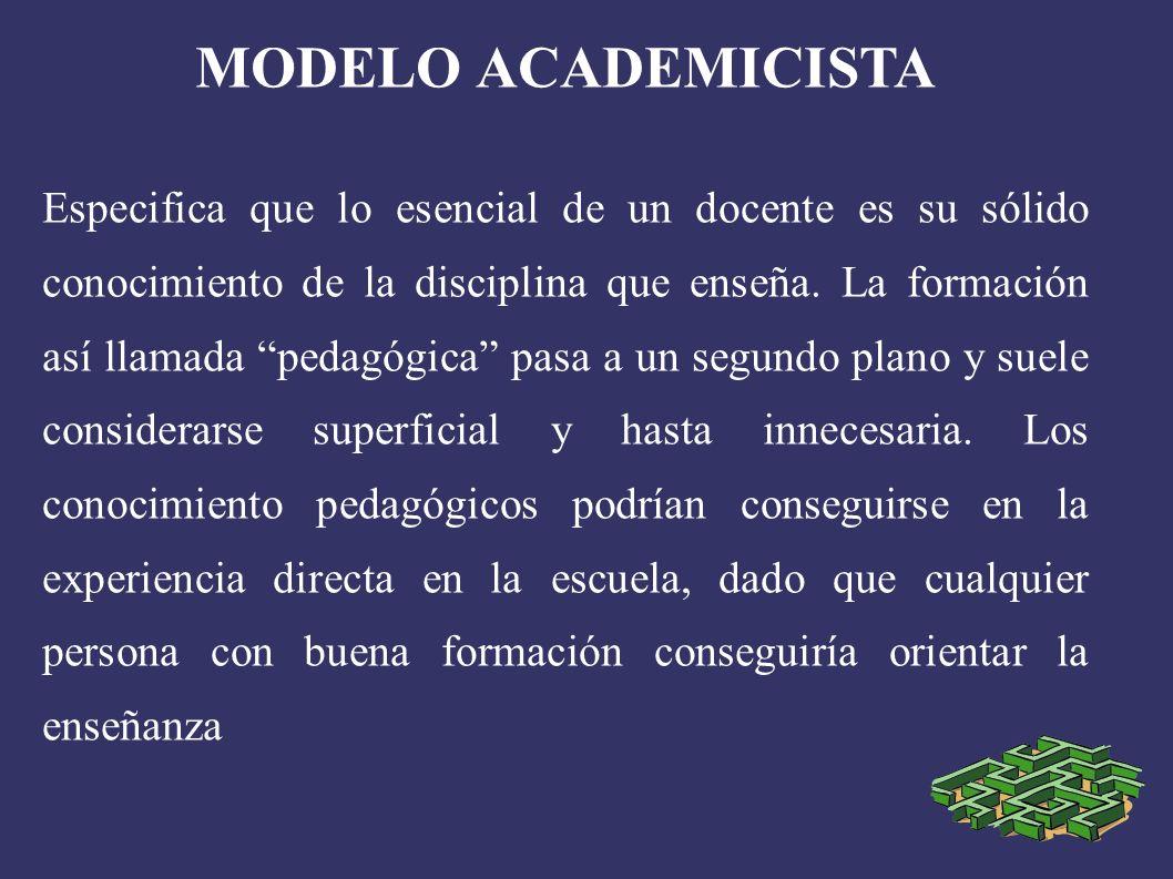 MODELO ACADEMICISTA Especifica que lo esencial de un docente es su sólido conocimiento de la disciplina que enseña.