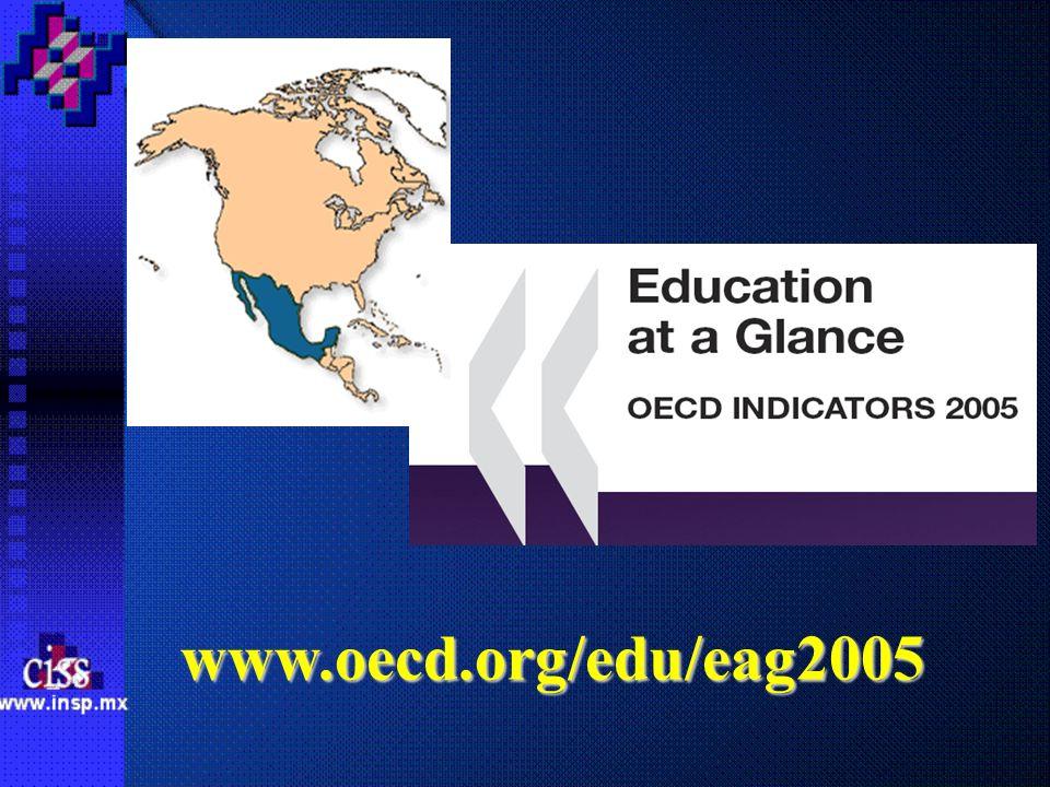 www.oecd.org/edu/eag2005