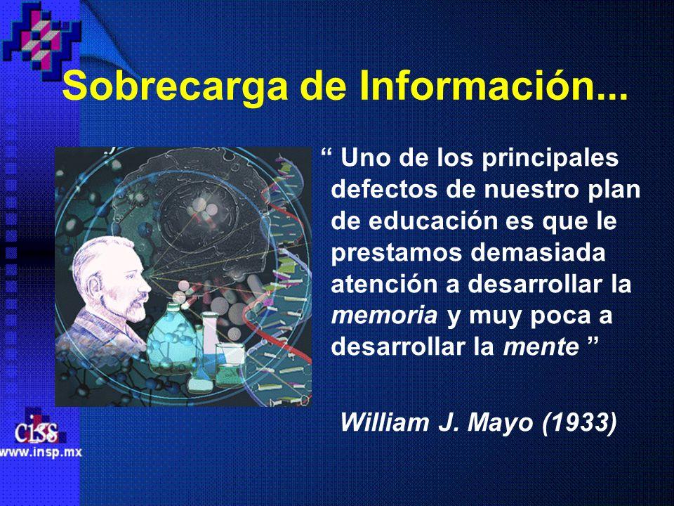 Sobrecarga de Información... Uno de los principales defectos de nuestro plan de educación es que le prestamos demasiada atención a desarrollar la memo