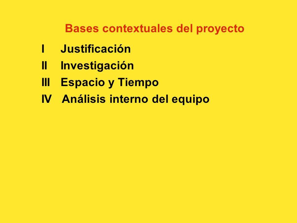 Esquema General I Bases contextuales del proyecto II Diagnóstico III Definición del proyecto IV Planeación del proyecto V Plan de comunicación VI Plan