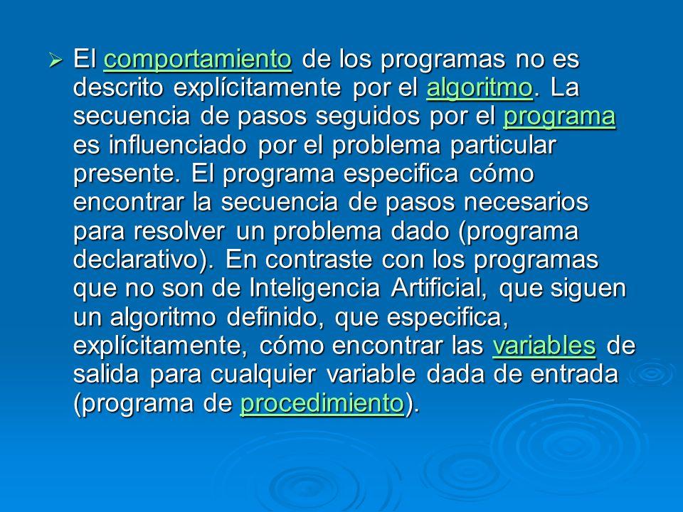El comportamiento de los programas no es descrito explícitamente por el algoritmo.