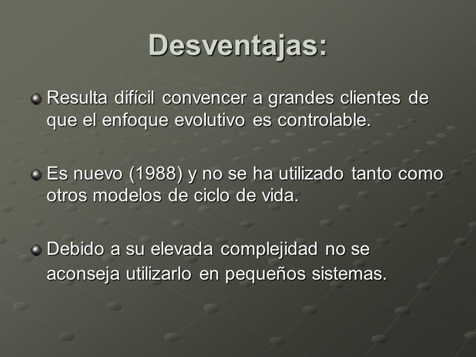Desventajas: Resulta difícil convencer a grandes clientes de que el enfoque evolutivo es controlable. Es nuevo (1988) y no se ha utilizado tanto como