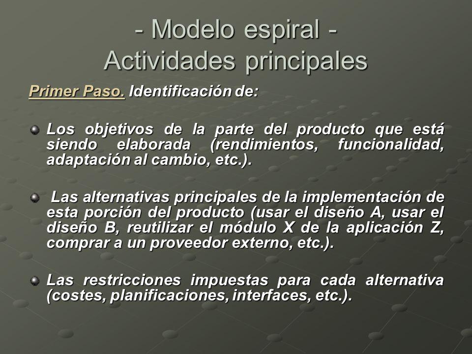 - Modelo espiral - Actividades principales Primer Paso. Identificación de: Los objetivos de la parte del producto que está siendo elaborada (rendimien