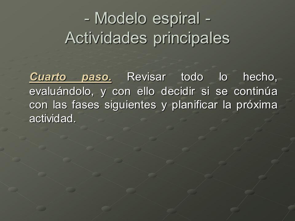 Cuarto paso. Revisar todo lo hecho, evaluándolo, y con ello decidir si se continúa con las fases siguientes y planificar la próxima actividad. - Model