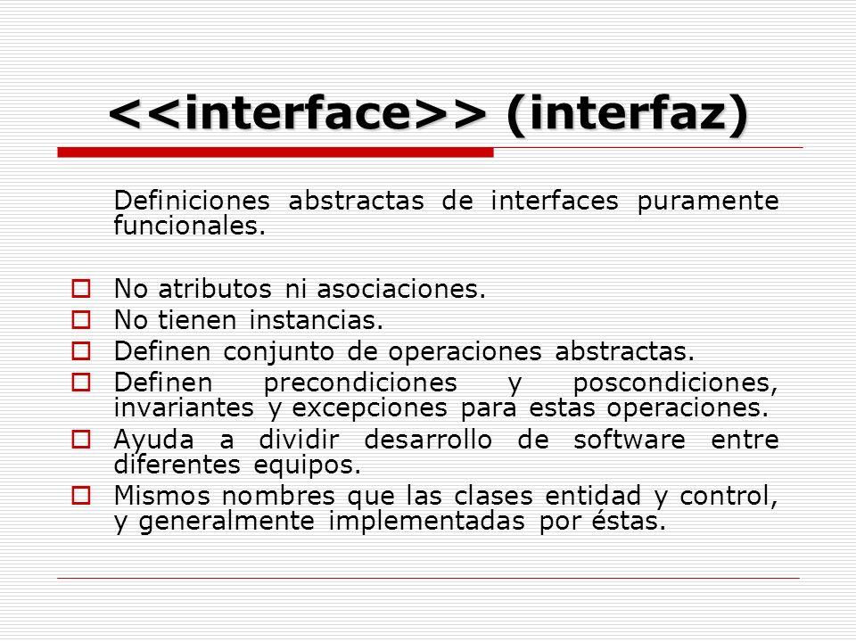 > (interfaz) > (interfaz) Definiciones abstractas de interfaces puramente funcionales.
