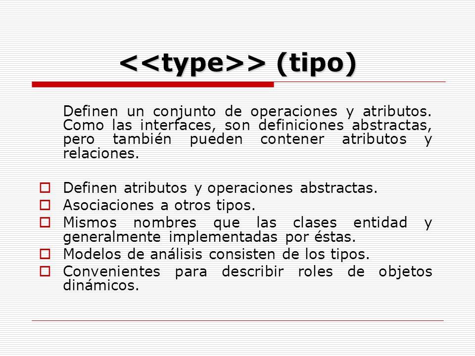 > (tipo) > (tipo) Definen un conjunto de operaciones y atributos.