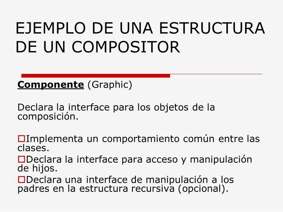 EJEMPLO DE UNA ESTRUCTURA DE UN COMPOSITOR Componente (Graphic) Declara la interface para los objetos de la composición. Implementa un comportamiento