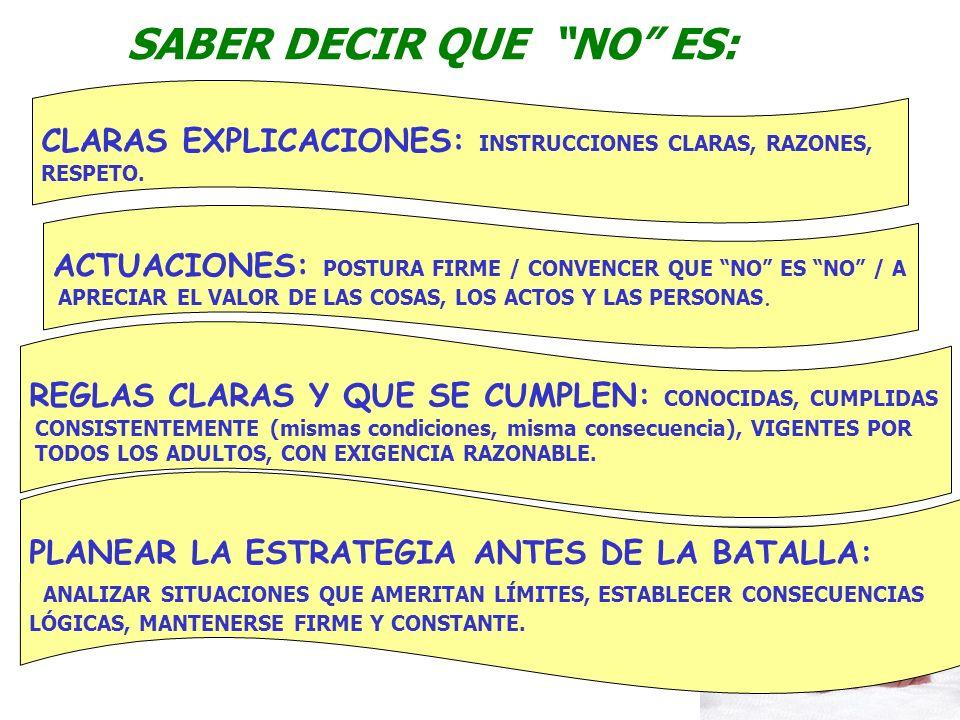 CLARAS EXPLICACIONES: INSTRUCCIONES CLARAS, RAZONES, RESPETO. ACTUACIONES: POSTURA FIRME / CONVENCER QUE NO ES NO / A APRECIAR EL VALOR DE LAS COSAS,