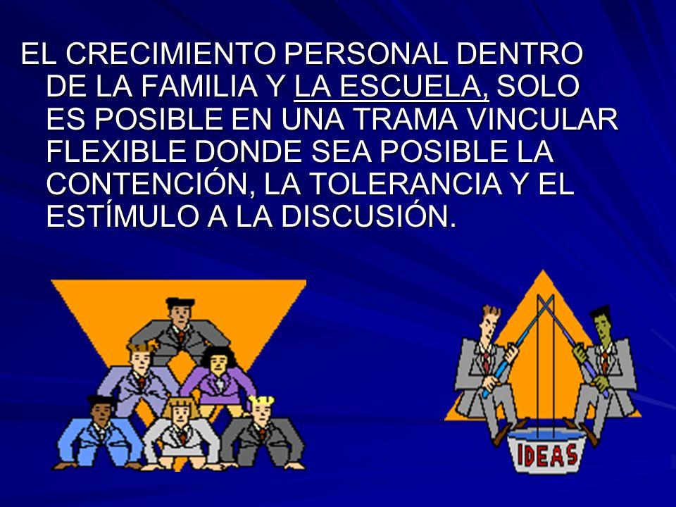 EL CRECIMIENTO PERSONAL DENTRO DE LA FAMILIA Y LA ESCUELA, SOLO ES POSIBLE EN UNA TRAMA VINCULAR FLEXIBLE DONDE SEA POSIBLE LA CONTENCIÓN, LA TOLERANCIA Y EL ESTÍMULO A LA DISCUSIÓN.