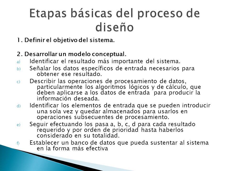 1. Definir el objetivo del sistema. 2. Desarrollar un modelo conceptual. a) Identificar el resultado más importante del sistema. b) Señalar los datos