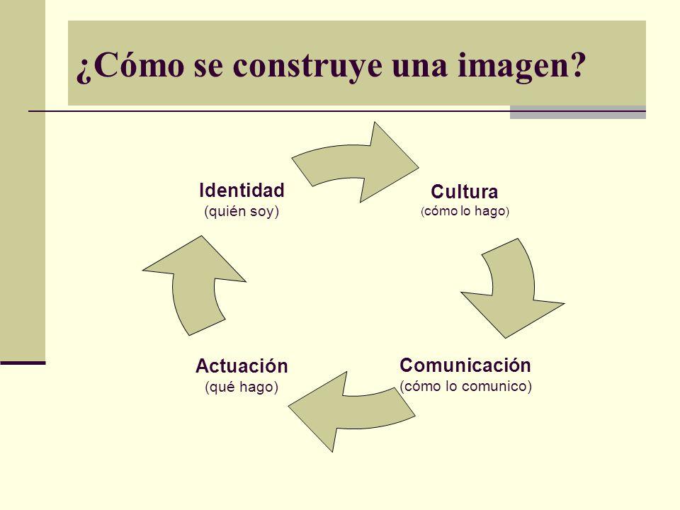 ¿Cómo se construye una imagen.