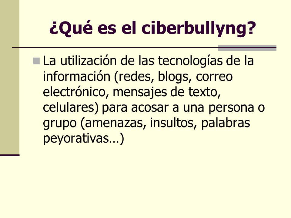 ¿Qué es el ciberbullyng.