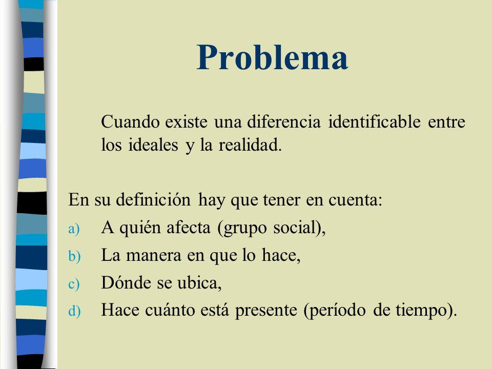 Problema Cuando existe una diferencia identificable entre los ideales y la realidad. En su definición hay que tener en cuenta: a) A quién afecta (grup