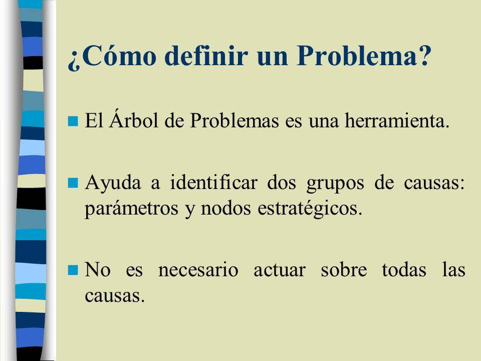 ¿Cómo definir un Problema? El Árbol de Problemas es una herramienta. Ayuda a identificar dos grupos de causas: parámetros y nodos estratégicos. No es