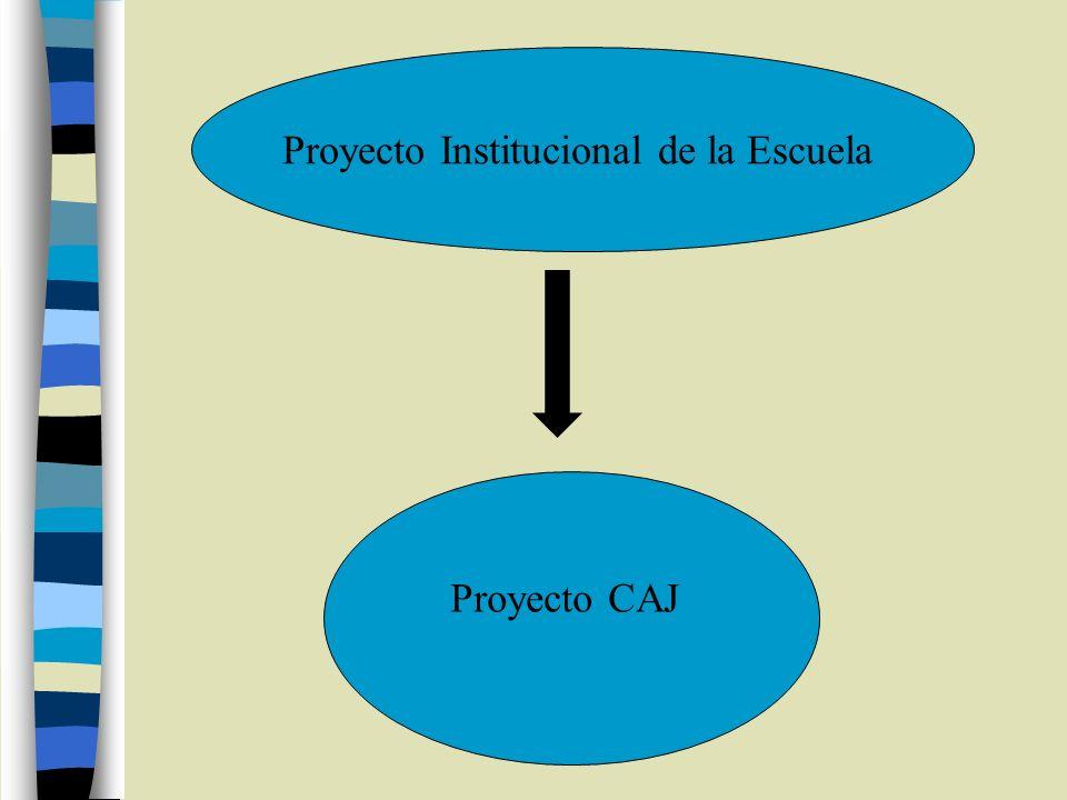 Árbol de Problemas Esta técnica permite graficar a través de la construcción de una red las relaciones de causa - efecto que se despliegan sobre el problema seleccionado.