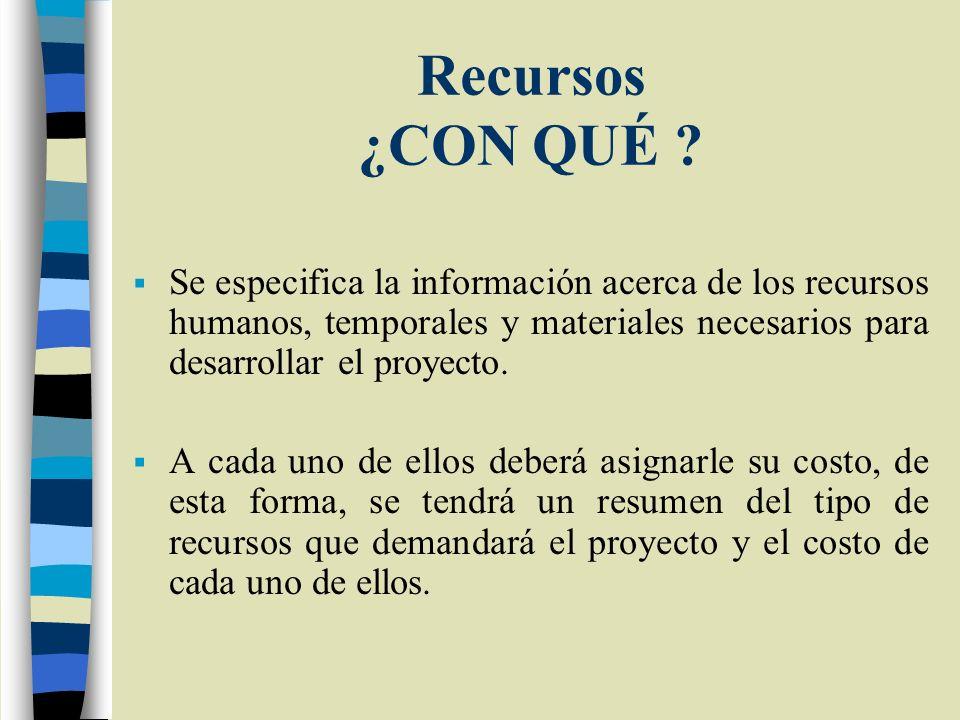 Recursos ¿CON QUÉ ? Se especifica la información acerca de los recursos humanos, temporales y materiales necesarios para desarrollar el proyecto. A ca
