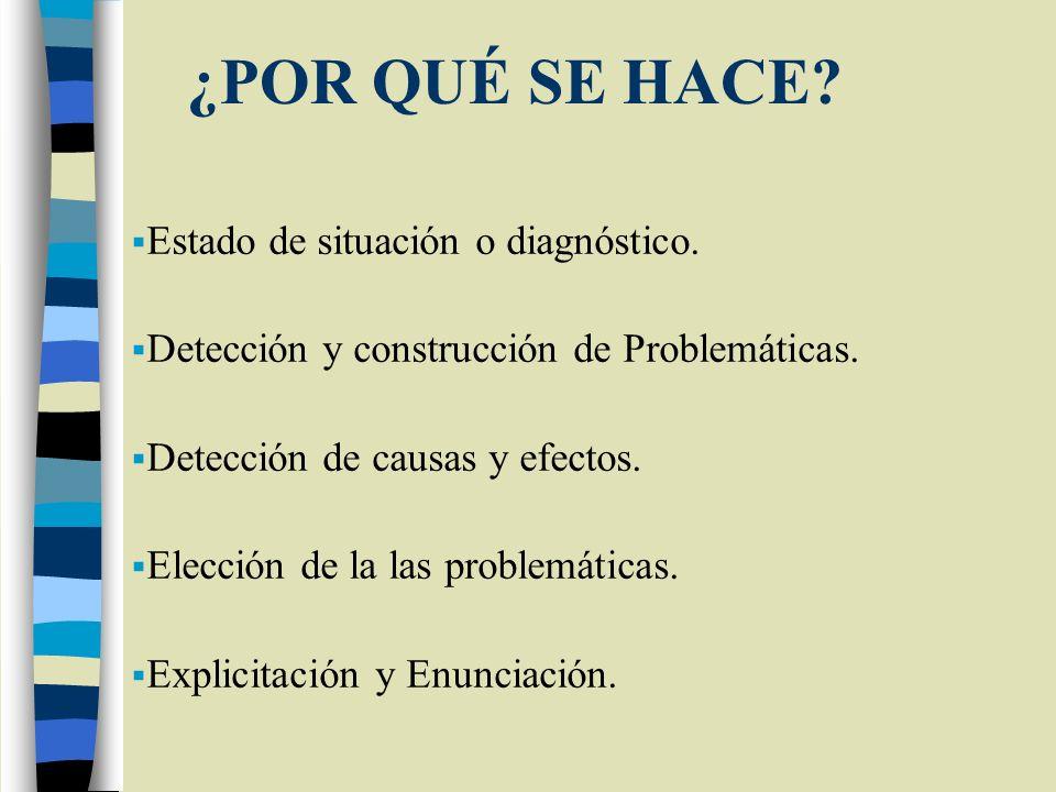¿POR QUÉ SE HACE? Estado de situación o diagnóstico. Detección y construcción de Problemáticas. Detección de causas y efectos. Elección de la las prob