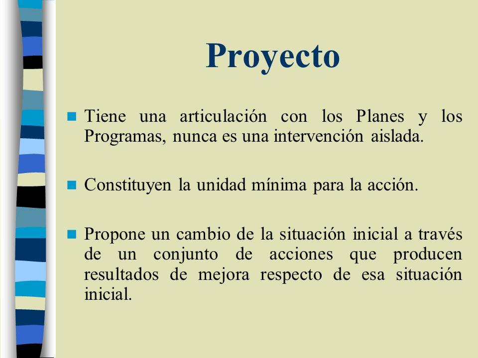 Diseño de un Proyecto implica 1) Problema; 2) Diagnóstico; 3) Objetivos y destinatarios; 4) Contenidos; 5) Plan de Trabajo; 6) Cronograma; 7) Recursos materiales, humanos y financieros; 8) Evaluación.