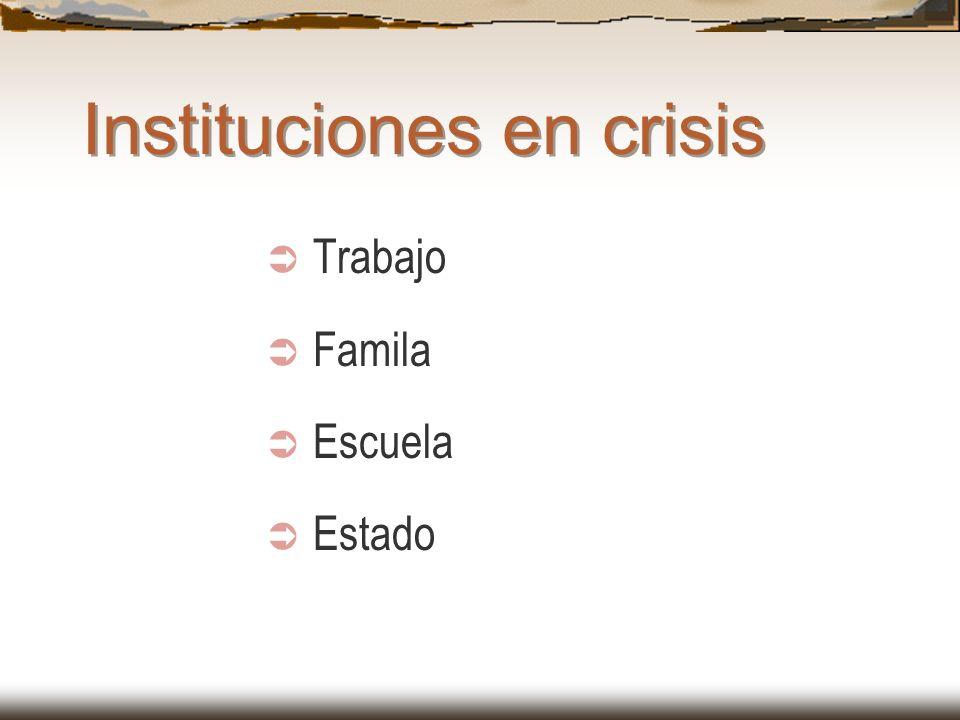 Instituciones en crisis Trabajo Famila Escuela Estado
