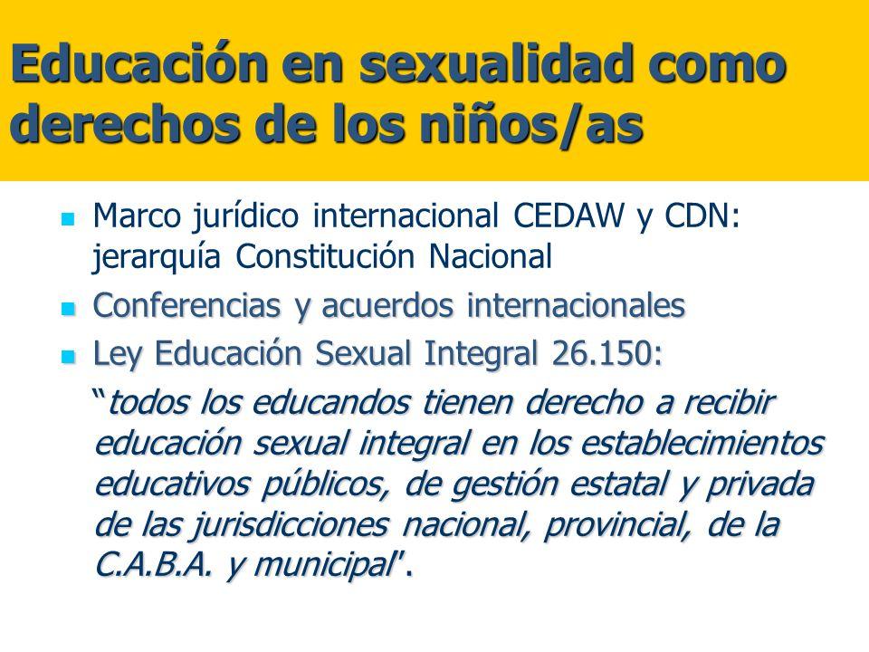 Educación en sexualidad como derechos de los niños/as Marco jurídico internacional CEDAW y CDN: jerarquía Constitución Nacional Conferencias y acuerdo