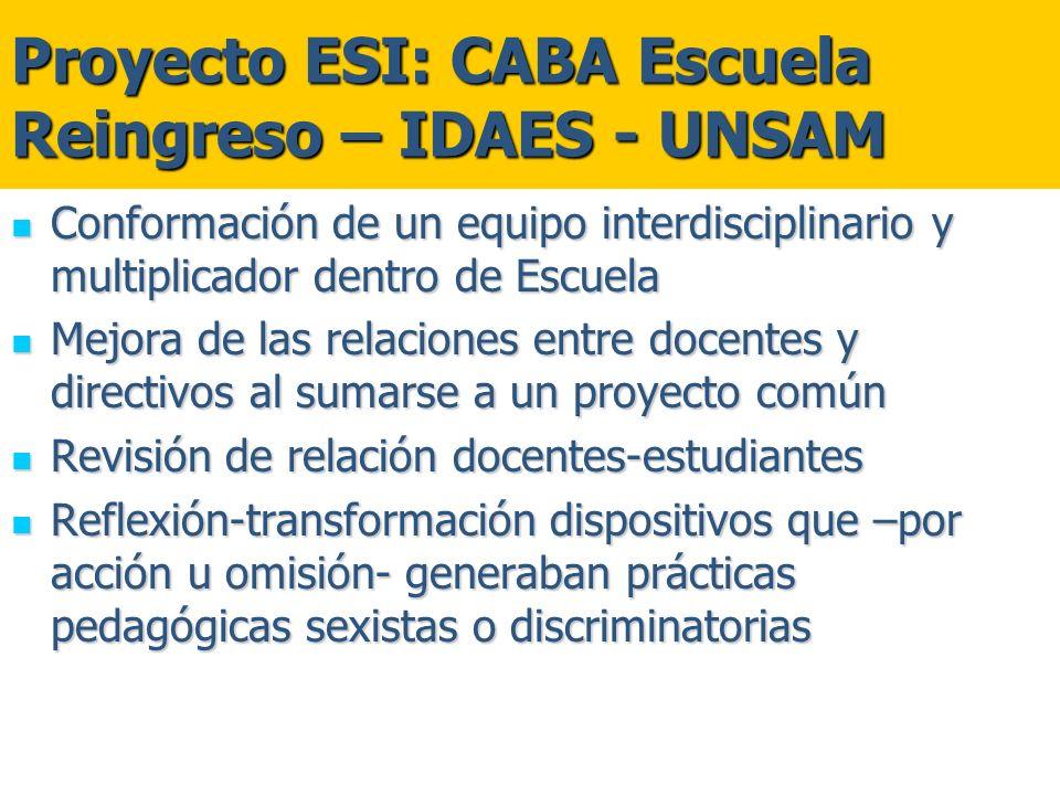 Proyecto ESI: CABA Escuela Reingreso – IDAES - UNSAM Conformación de un equipo interdisciplinario y multiplicador dentro de Escuela Conformación de un