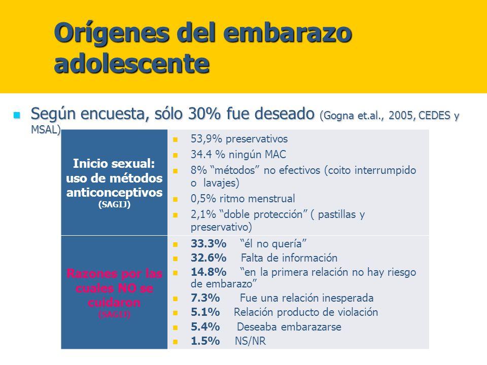 Según encuesta, sólo 30% fue deseado (Gogna et.al., 2005, CEDES y MSAL) Según encuesta, sólo 30% fue deseado (Gogna et.al., 2005, CEDES y MSAL) Orígen