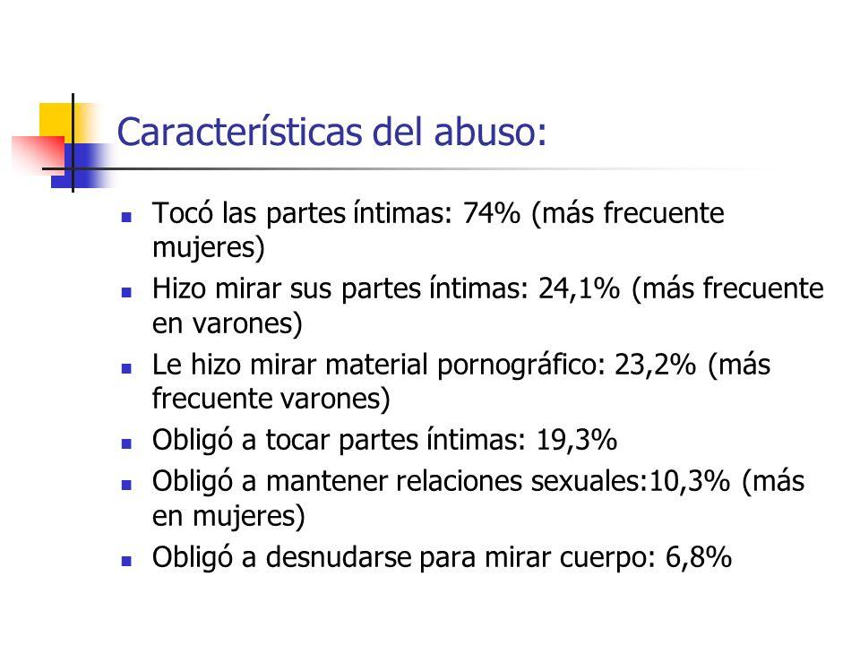Características del abuso: Tocó las partes íntimas: 74% (más frecuente mujeres) Hizo mirar sus partes íntimas: 24,1% (más frecuente en varones) Le hiz
