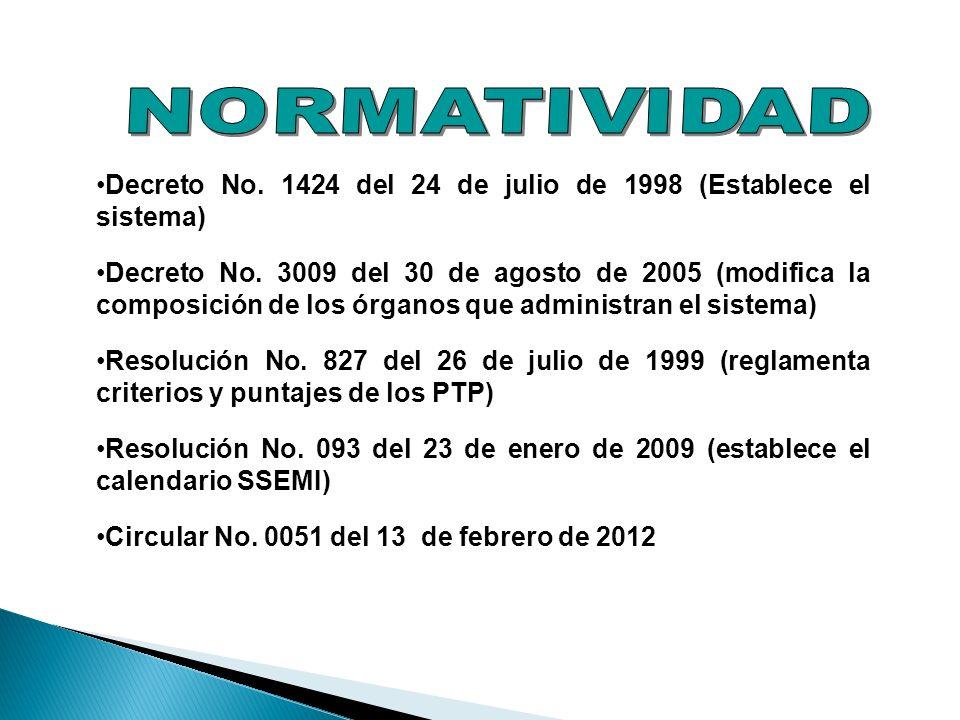 Decreto No. 1424 del 24 de julio de 1998 (Establece el sistema) Decreto No. 3009 del 30 de agosto de 2005 (modifica la composición de los órganos que
