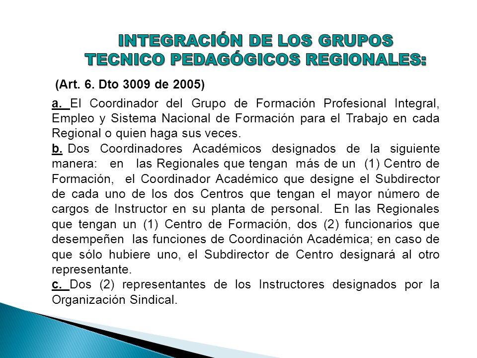 (Art. 6. Dto 3009 de 2005) a. El Coordinador del Grupo de Formación Profesional Integral, Empleo y Sistema Nacional de Formación para el Trabajo en ca