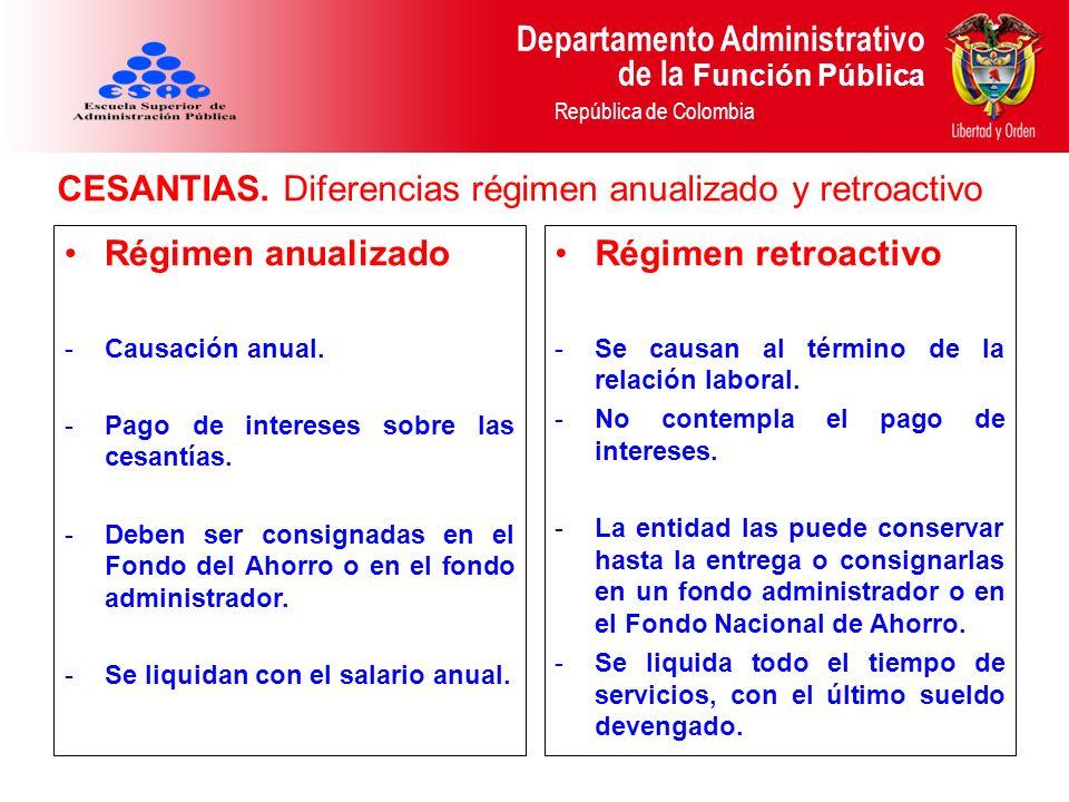 Departamento Administrativo de la Función Pública República de Colombia CESANTIAS. Diferencias régimen anualizado y retroactivo Régimen anualizado -Ca