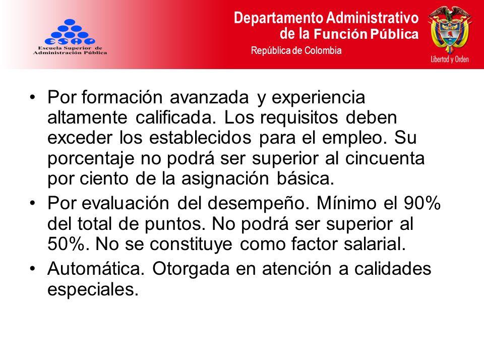 Departamento Administrativo de la Función Pública República de Colombia Por formación avanzada y experiencia altamente calificada. Los requisitos debe