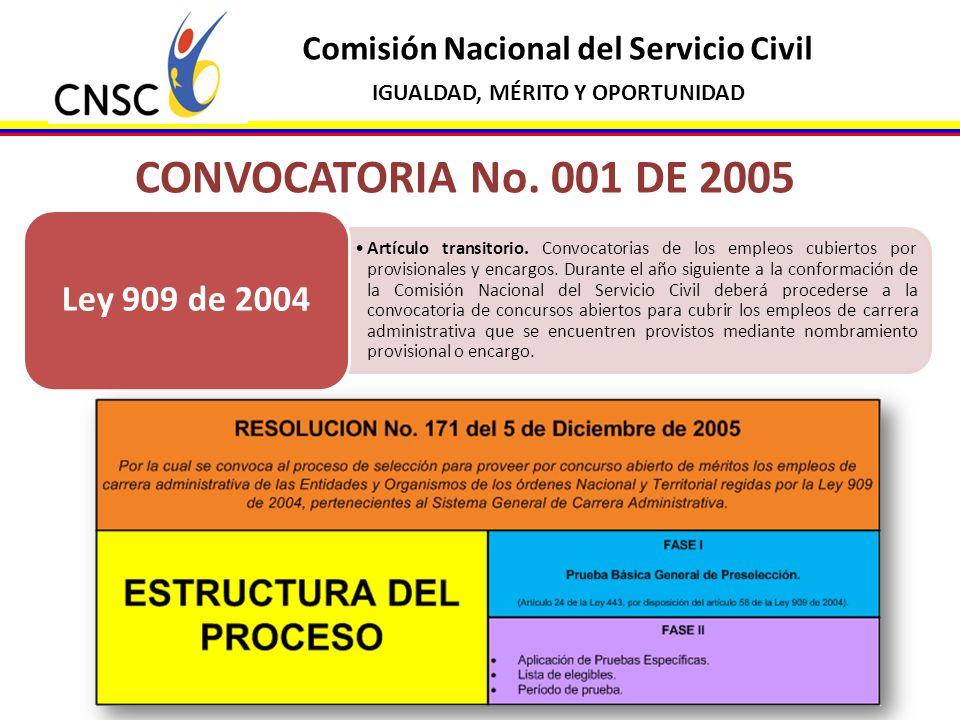 Comisión Nacional del Servicio Civil IGUALDAD, MÉRITO Y OPORTUNIDAD CONVOCATORIA No. 001 DE 2005 Artículo transitorio. Convocatorias de los empleos cu