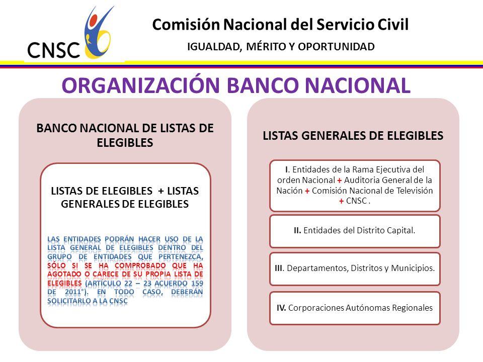 Comisión Nacional del Servicio Civil IGUALDAD, MÉRITO Y OPORTUNIDAD NORMATIVIDAD BANCO NACIONAL DE LISTAS DE ELEGIBLES LISTAS GENERALES DE ELEGIBLES I