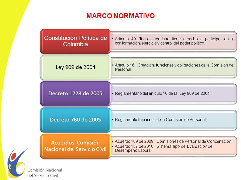 4.Lista general de votantes: se publica durante los dos días anteriores a la elección.