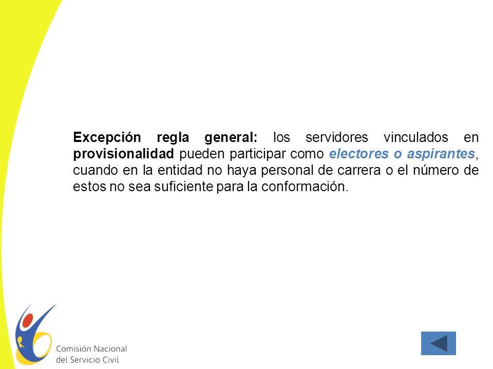 LA PROVISIÓN DEFINITIVA DE LOS EMPLEOS DE CARRERA: - Orden de provisión definitiva de los empleos de carrera.