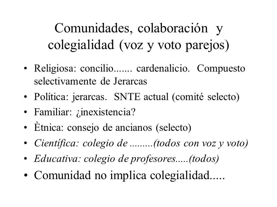 Comunidades, colaboración y colegialidad (voz y voto parejos) Religiosa: concilio....... cardenalicio. Compuesto selectivamente de Jerarcas Política: