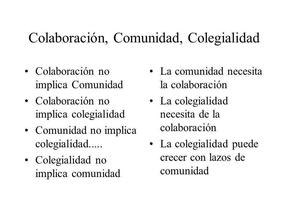 Colaboración, Comunidad, Colegialidad Colaboración no implica Comunidad Colaboración no implica colegialidad Comunidad no implica colegialidad..... Co