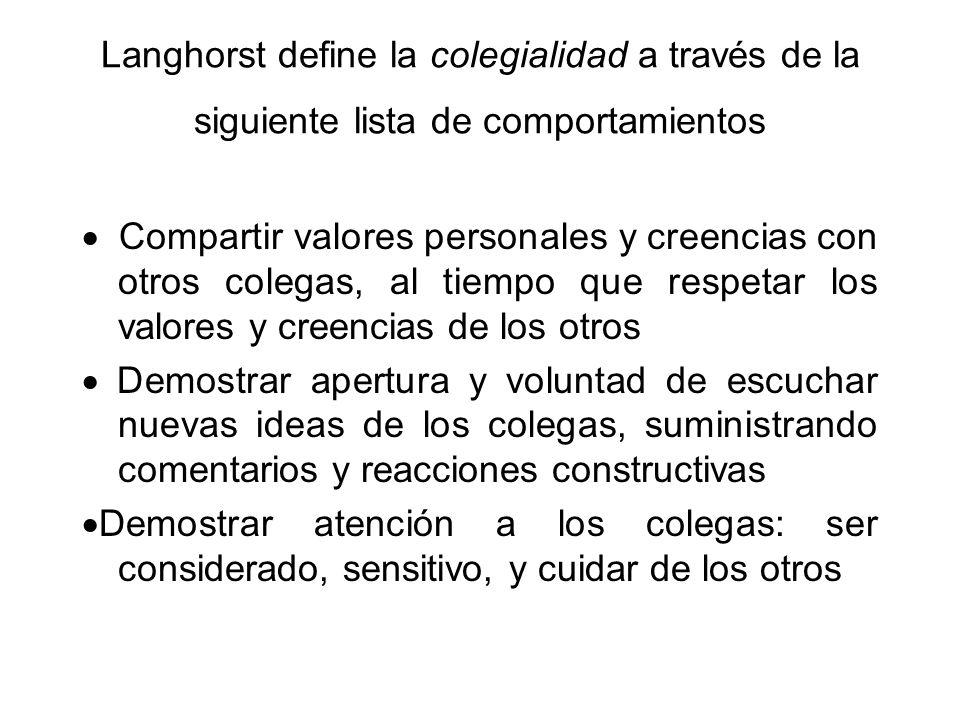 Langhorst define la colegialidad a través de la siguiente lista de comportamientos Compartir valores personales y creencias con otros colegas, al tiem