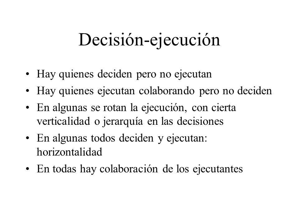 Decisión-ejecución Hay quienes deciden pero no ejecutan Hay quienes ejecutan colaborando pero no deciden En algunas se rotan la ejecución, con cierta