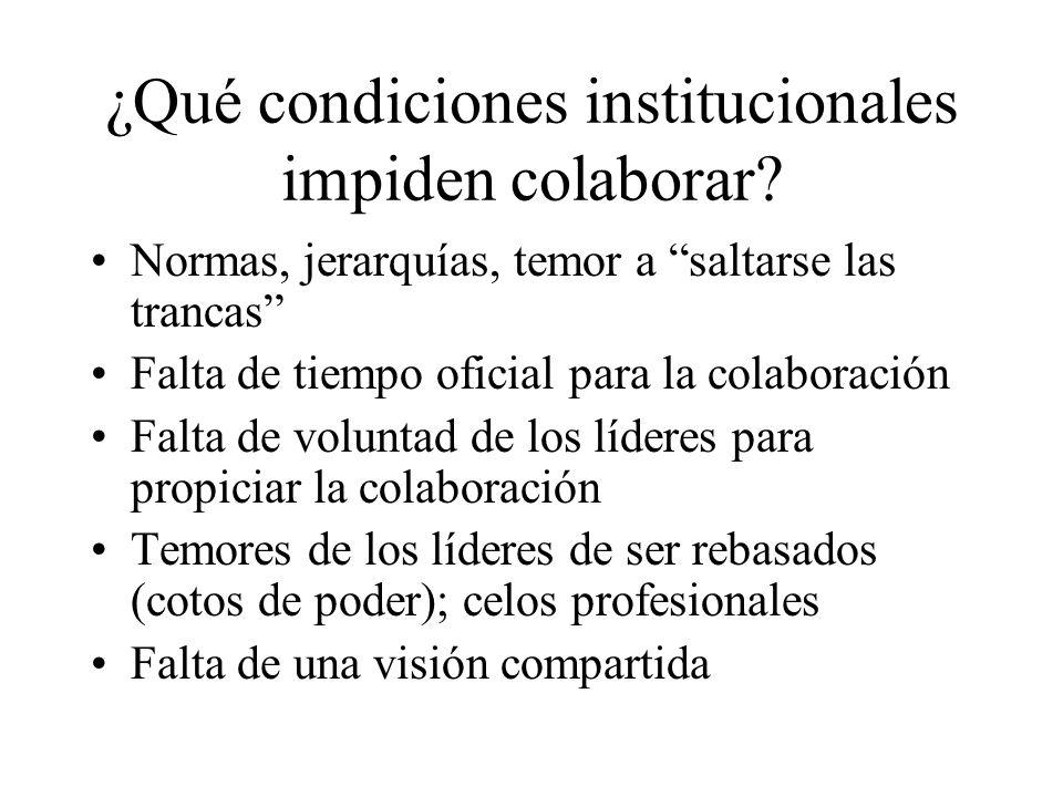 ¿Qué condiciones institucionales impiden colaborar? Normas, jerarquías, temor a saltarse las trancas Falta de tiempo oficial para la colaboración Falt