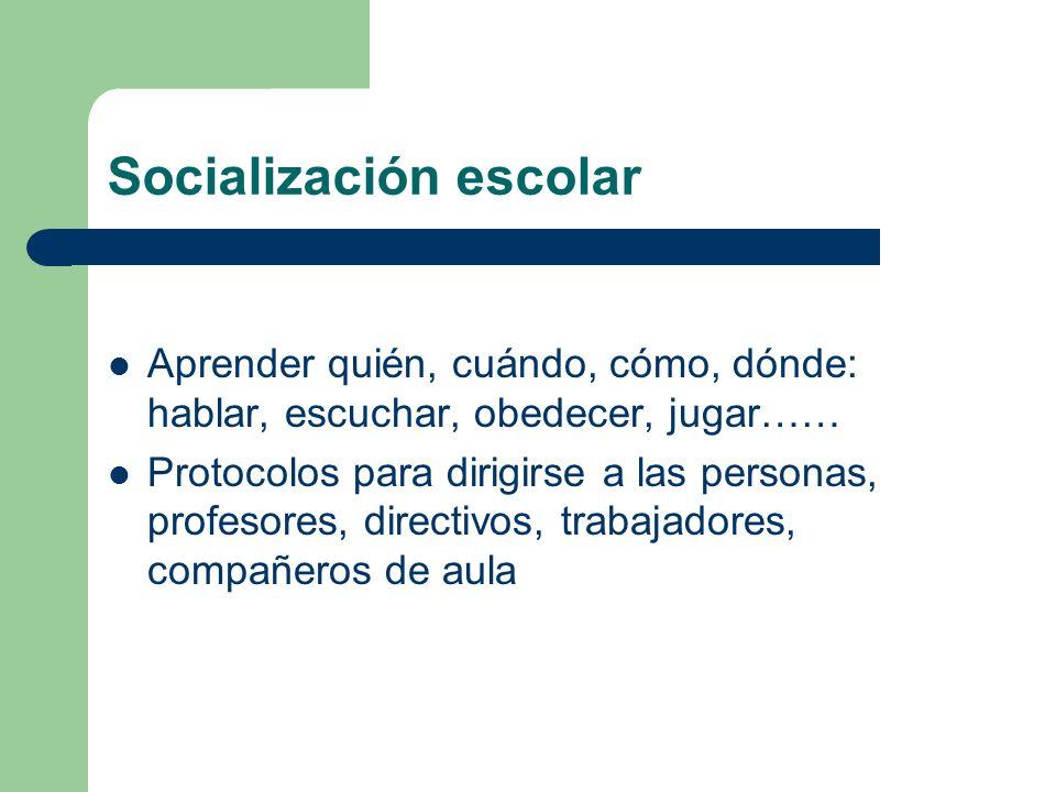 Socialización escolar Aprender quién, cuándo, cómo, dónde: hablar, escuchar, obedecer, jugar…… Protocolos para dirigirse a las personas, profesores, d