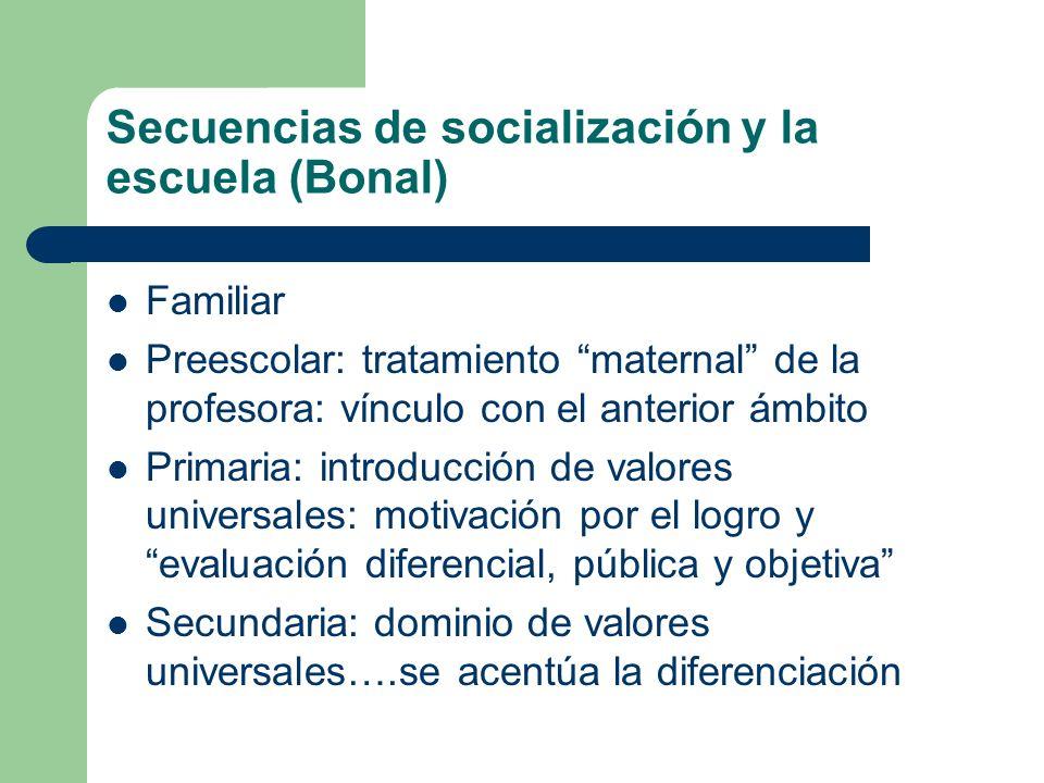 Secuencias de socialización y la escuela (Bonal) Familiar Preescolar: tratamiento maternal de la profesora: vínculo con el anterior ámbito Primaria: i